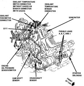94 oldsmobile cutlass ciera engine diagram car wiring diagrams rh ethermag co 1989 Oldsmobile Cutlass Ciera 1994 Oldsmobile Cutlass Ciera Interior