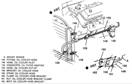 Chevy Oil Cooler Lines Diagram