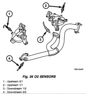 2001 Dodge Stratus Front Suspension Diagram