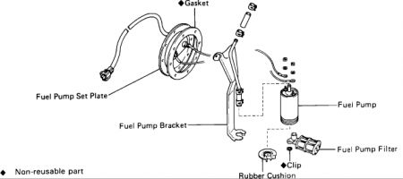 1992 Lexus Ls 400 Fuel Pump Replacement Engine Performance
