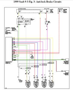 saab 9 3 wiring diagrams - wiring diagram 2005 saab 9 3 fuse diagram saab 9 3 radiator fan wiring schematics #13