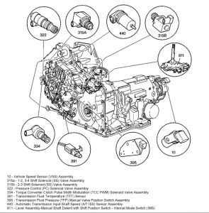 Snap On Parts Diagrams besides Buick Rendezvous Wiring Harness Problems as well 2001 Jeep Liberty Wiring Diagram also 1997 Infiniti Qx4 Wiring Diagram And Electrical System Service And Troubleshooting together with Nissan Factory Locations. on 2006 xterra trailer wiring harness