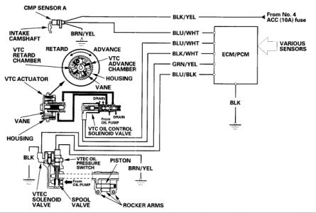1999 Infiniti G20 Engine Diagram