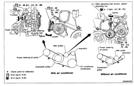 nissan pulsar wiring diagram with Nissan Maxima 2002 V6 3 5 Starter Location on Nissan Urvan Wiring Diagram Pdf likewise 25820 Puente Central Del Motor moreover 2013 03 01 archive besides 1997 Infiniti Qx4 Wiring Diagram And Electrical System Service And Troubleshooting additionally 561542647275890571.