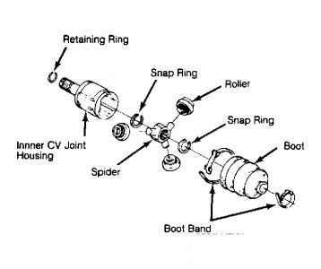 Honda Odyssey Bearing Diagram further 2003 Ford Escape V6 Engine Diagram likewise 2001 Honda Accord Timing Belt Marks also Oil Filter Location 2000 Honda Accord moreover 561542647275890571. on 2002 honda accord ex v6 engine diagram