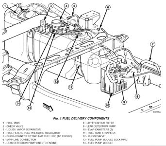 Ford Taurus Starter Wiring Diagram Automotive