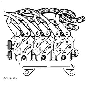 248015_31_3 spark plug number four six cylinder two wheel drive automatic 104  at n-0.co