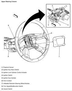 Ignition Key Will Not Turn Locked Chevrolet Forum