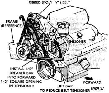 Chrysler Le Baron 1992 Chrysler Le Baron Belts