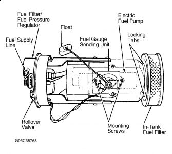 1996 dodge avenger where is the fuel pressure regulator rh 2carpros com Poulan Fuel Diagram Fuel Line Diagram