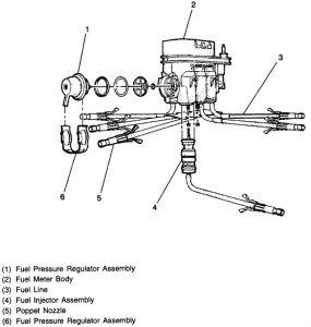 Fuel Pressure Regulator?: a Couple Days Ago the Engine Quit