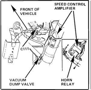 89 F150 Horn Relay Location on 1990 ford taurus wiring diagram