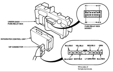 94 Honda Prelude Engine Diagram likewise Diagram Chevy Cobalt Door likewise View Honda Parts Catalog Detail in addition Cr 500 Wiring Diagram besides Schematic 1999 Honda Accord Windshield. on honda civic fuse box cover