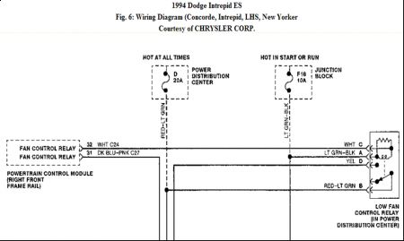 1994 dodge intrepid cooling fan not working: hi, car is ... dodge intrepid wiring diagram for cooling fans