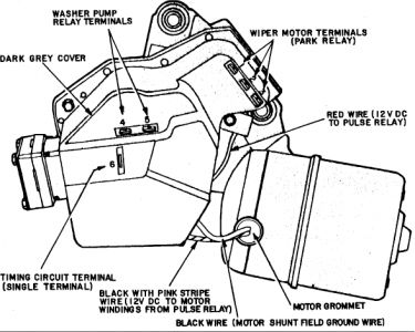 87 Chevy Caprice Fuse Box Diagram