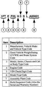 1997 Ford F150 4 6L, Vin6 or VinW?: Engine Performance Problem