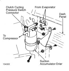 Ford Thunderbird 1995 Ford Thunderbird How To Change Heater Core on 2007 nissan frontier engine diagram