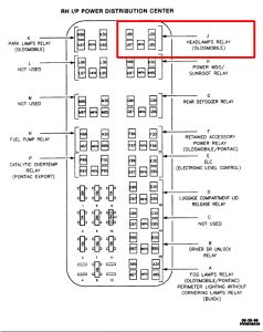 1997 buick lesabre fuse box diagram 35 wiring diagram  98 buick lesabre fuse box location