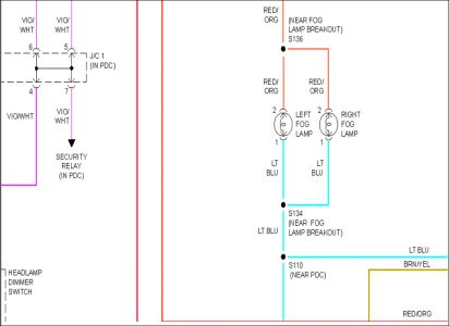 headlight wiring diagram i am looking for a wiring diagram for rh 2carpros com 1999 dodge ram trailer wiring diagram 1999 dodge ram trailer wiring diagram
