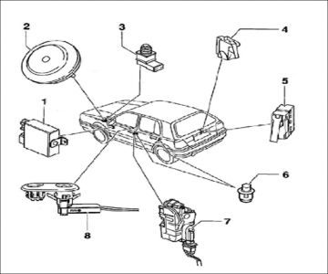 My horn keeps going off intermitently how do I stop it additionally Ktm 250 And 525 Sx Mxc Exc Electrical System 2000 2003 additionally S 4 Way Solenoid Valve Schematic together with Smart Car Parts Diagram furthermore Volvo 960 Relay Location. on volvo alarm wiring diagram