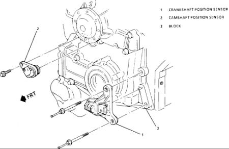 1994 buick park avenue crank shaft sensor where is the crank 1994 buick park avenue crank shaft