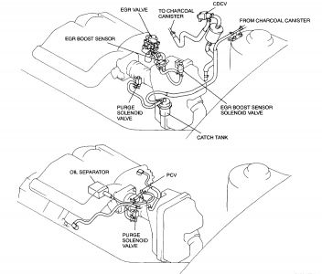 2005 Mazda MPV Engine Diagram http://www.2carpros.com/questions/mazda-mpv-2000-mazda-mpv-locations-of-iac-valve-egr-and-pcv