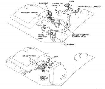 2000 Mazda Millenia Engine Diagram