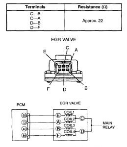 mazda 6 egr wiring diagrams wiring diagram u2022 rh championapp co isuzu egr wiring diagram vw egr wiring diagram