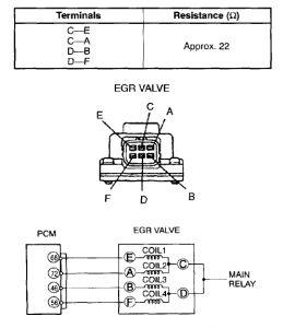 http://www 2carpros com/forum/automotive_pictures/248015_egr3_1  inspect  resistance of the egr valve