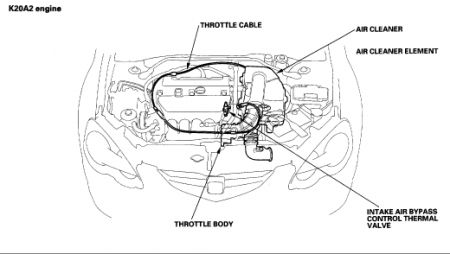 08 ford expedition fuse box diagram 08 dodge ram 2500 fuse
