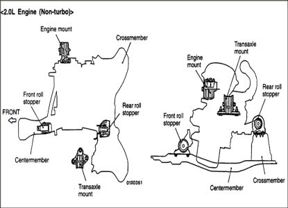 radio wiring diagram for mitsubishi eclipse images 98 eclipse wiring diagram nilza net on a motor for 1998