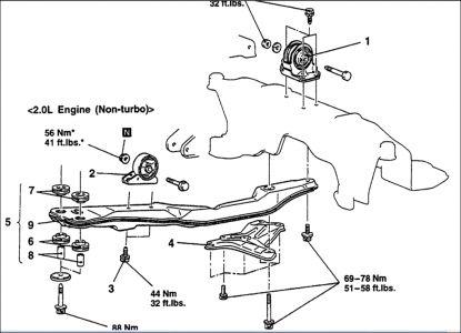1998 mitsubishi eclipse 1998 eclipse gs standard i would like to 1998 Mitsubishi Eclipse Belt www 2carpros com forum automotive_pictures 248015_engine_mounts_2_1