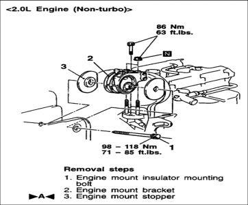 http://www.2carpros.com/forum/automotive_pictures/248015_Engine_Mounts_3_1.jpg