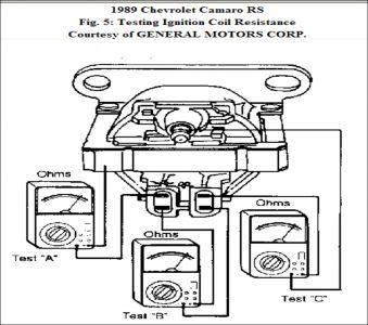 http://www.2carpros.com/forum/automotive_pictures/248015_External_Coil_1.jpg