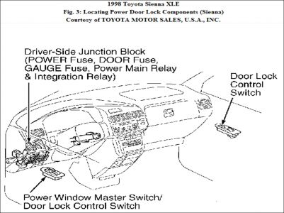 toyota sienna power door locks electrical problem  com forum automotive pictures 248015 f3p1 1