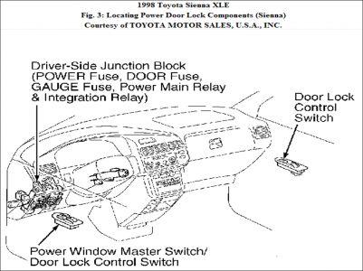 1998 toyota sienna power door locks electrical problem. Black Bedroom Furniture Sets. Home Design Ideas