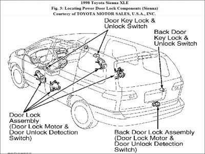 Toyota Sienna 1998 Toyota Sienna Power Door Locks on battery system diagram