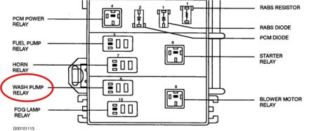 97 Ford Contour Wiring Diagram on electric fuse box not working