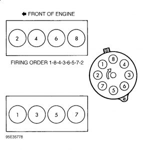 Fire Order on 1994 Jeep Grand Cherokee Wiring Diagram