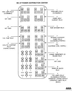 1998 Malibu 3 1l V6 Engine Diagram in addition Chevy 3100 Engine Diagram further 51 Mercury Wiring Diagram likewise Fuse Location 2005 Pontiac Grand Prix also 2007 Pontiac G6 Engine  partment Fuse Panel Relay And Circuit Protected. on fuse box diagram for 2002 pontiac grand prix