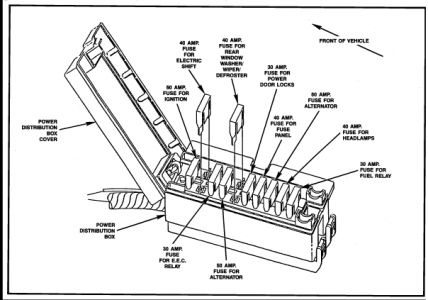 89 Ford Bronco 2 Fuse Box Diagram