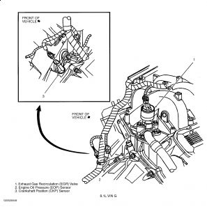 T6709510 Place oxygen sensor place furthermore Chevrolet Avalanche 2003 Chevy Avalanche Oil Pressure Sending Unit besides Chevy Cobalt Evap Vent Valve Solenoid Location also Chevrolet Tailgate Parts Diagram further Toyota Highlander Hybrid Headl  Assembly Parts Diagram. on 2007 chevy avalanche wiring diagram