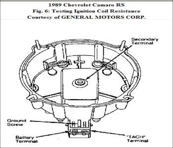 http://www.2carpros.com/forum/automotive_pictures/248015_Internal_Coil_1.jpg