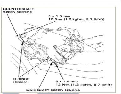 https://www.2carpros.com/forum/automotive_pictures/248015_Picture17_3.jpg