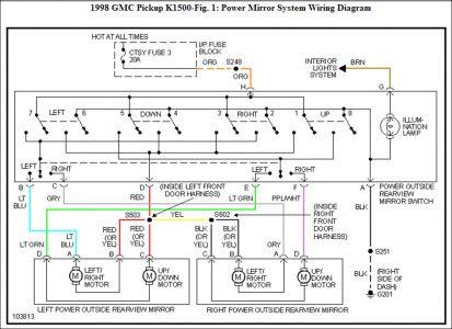gmc yukon xl trailer brake wiring html autos post yukon xl trailer wiring diagram