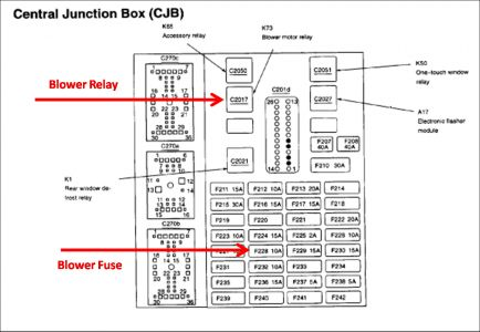 Heater Fuse 2002 Ford Taurus on 2006 ford expedition fuse box diagram