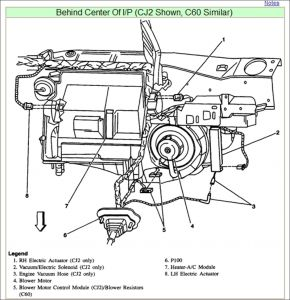 1998 pontiac grand prix engine diagram wiring diagrams second 1998 pontiac grand prix engine diagram wiring diagram fascinating 1998 pontiac grand am engine diagram 1998 pontiac grand prix engine diagram