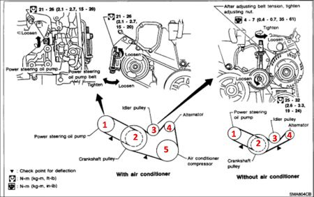 2000 nissan maxima main drive pulley recently the smell of rh 2carpros com 2000 nissan maxima engine parts diagram 2000 nissan maxima engine wiring diagram