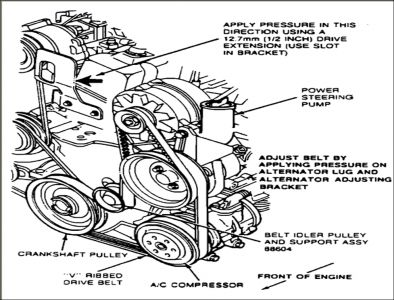 Mazda Engine Diagrams additionally How Does An Engine Work 2 additionally Car Drive Belt Tool likewise Ford Explorer 2001 Ford Explorer Drive Belt Diagram likewise Mecanique cap demarreur. on alternator wiring diagram ford transit