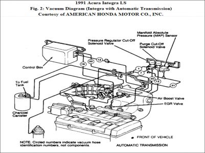 1991 acura integra corrcect vacuum hose arrangment 1991 acura rh 2carpros com Acura Integra Parts Diagram Acura Integra Timing Belt Replacement